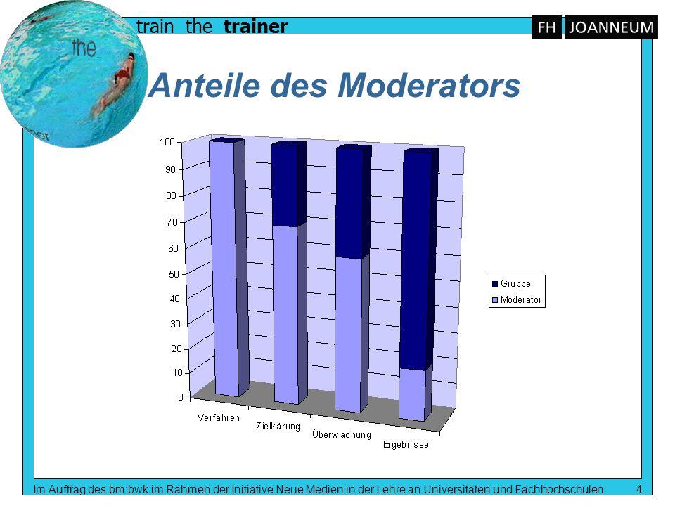 train the trainer Im Auftrag des bm:bwk im Rahmen der Initiative Neue Medien in der Lehre an Universitäten und Fachhochschulen 4 Anteile des Moderator