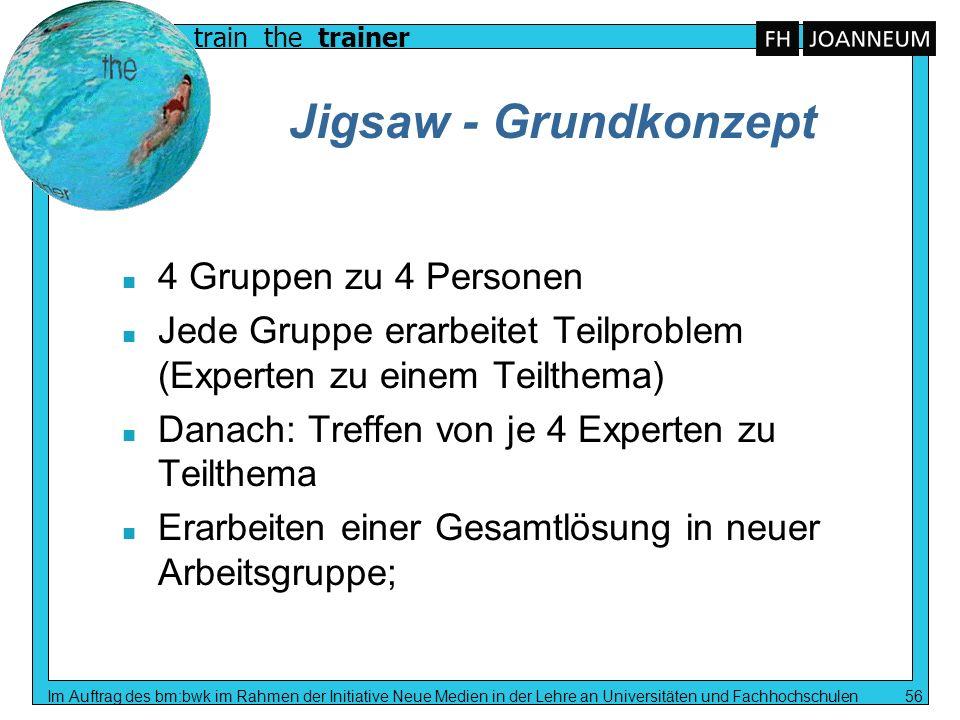 train the trainer Im Auftrag des bm:bwk im Rahmen der Initiative Neue Medien in der Lehre an Universitäten und Fachhochschulen 56 Jigsaw - Grundkonzep