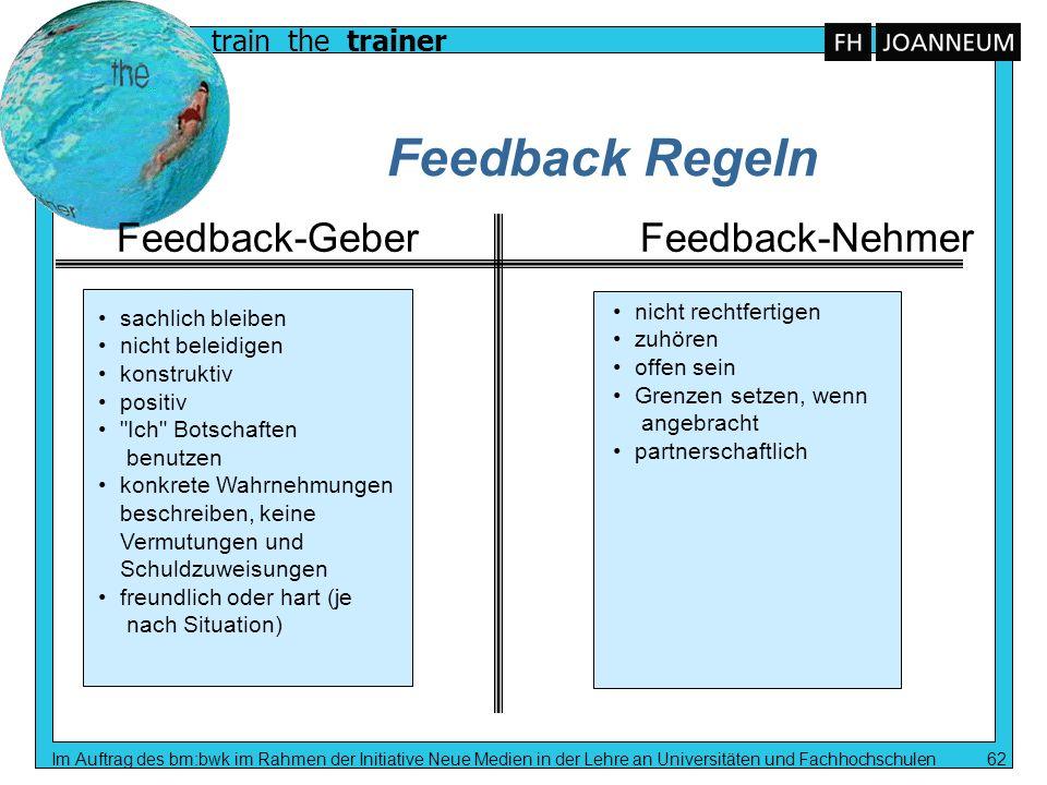 train the trainer Im Auftrag des bm:bwk im Rahmen der Initiative Neue Medien in der Lehre an Universitäten und Fachhochschulen 62 Feedback Regeln Feed
