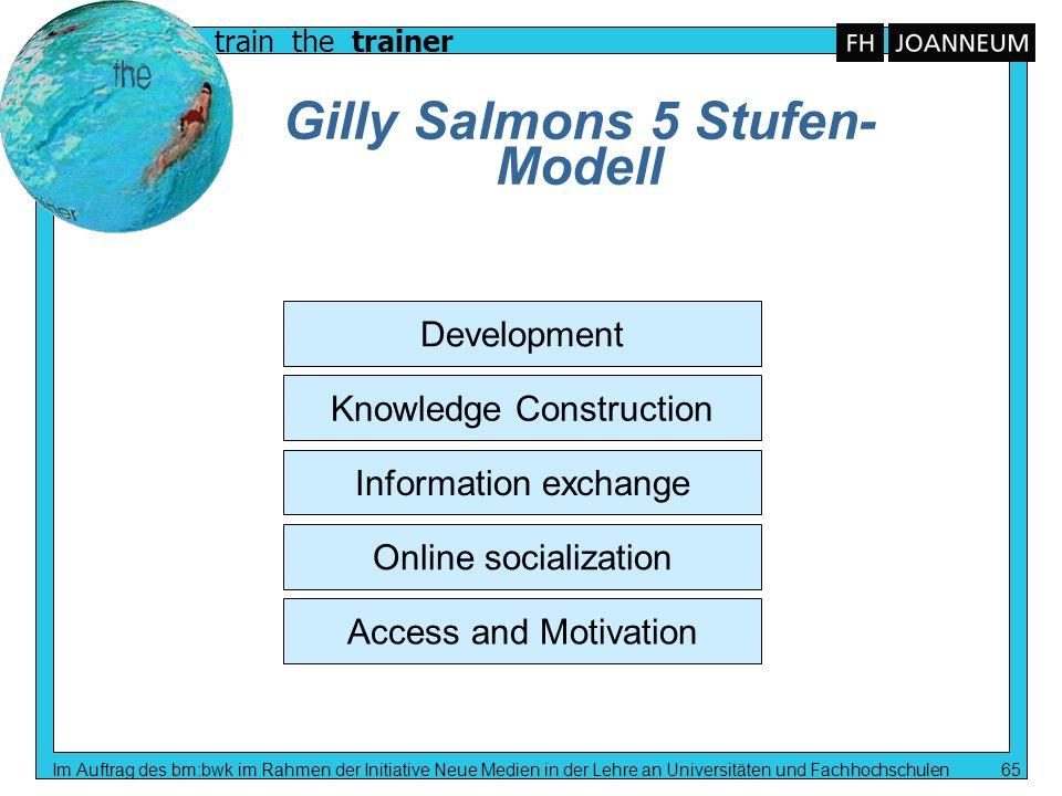 train the trainer Im Auftrag des bm:bwk im Rahmen der Initiative Neue Medien in der Lehre an Universitäten und Fachhochschulen 65 Gilly Salmons 5 Stuf