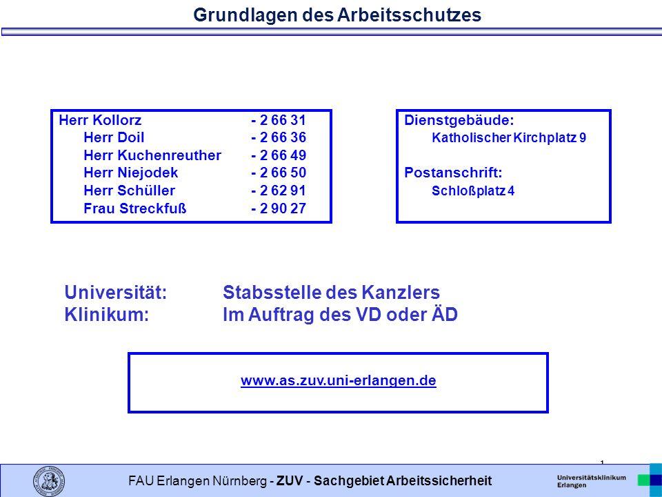 Grundlagen des Arbeitsschutzes 11 FAU Erlangen Nürnberg - ZUV - Sachgebiet Arbeitssicherheit Finanzierung der gesetzlichen UV Im Umlageverfahren Beiträge werden ausschließlich vom Arbeitgeber gezahlt Für Versicherte ist der Versicherungsschutz kostenfrei