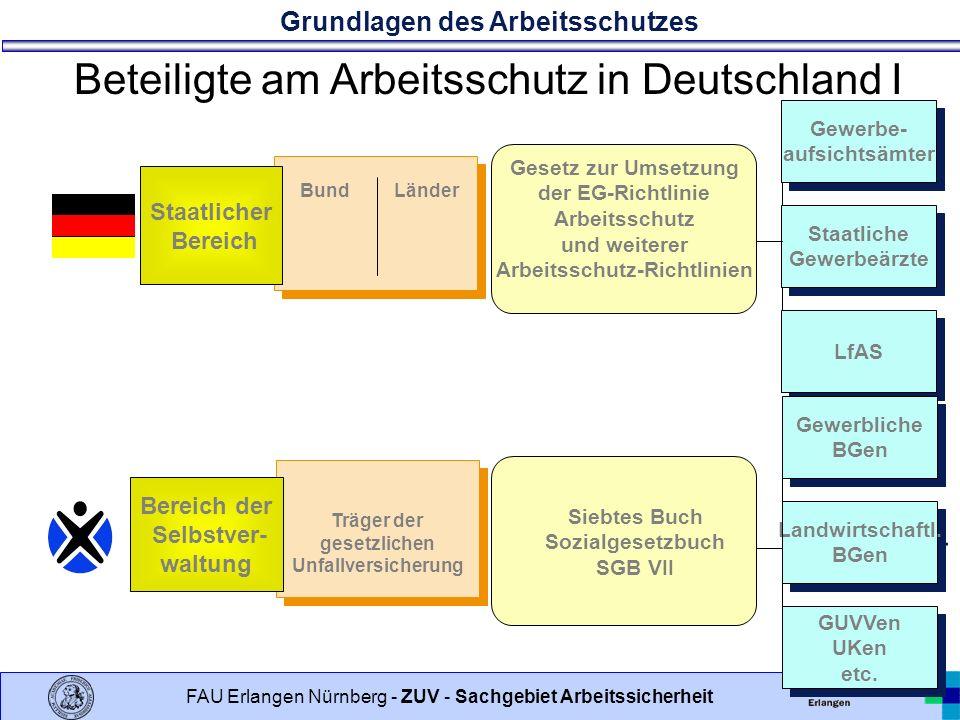 Grundlagen des Arbeitsschutzes 75 FAU Erlangen Nürnberg - ZUV - Sachgebiet Arbeitssicherheit Betriebliche Arbeitsschutzorganisation Sicherheitsbeauftragte - Unfallanzeige Neue Formulare seit 01.08.2002.