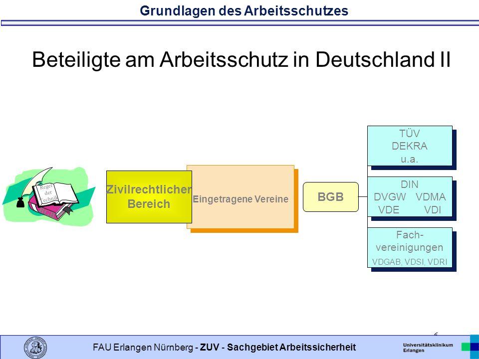 Grundlagen des Arbeitsschutzes 6 FAU Erlangen Nürnberg - ZUV - Sachgebiet Arbeitssicherheit Beteiligte am Arbeitsschutz in Deutschland II Eingetragene Vereine Zivilrechtlicher Bereich BGB Regel der Technik TÜV DEKRA u.a.