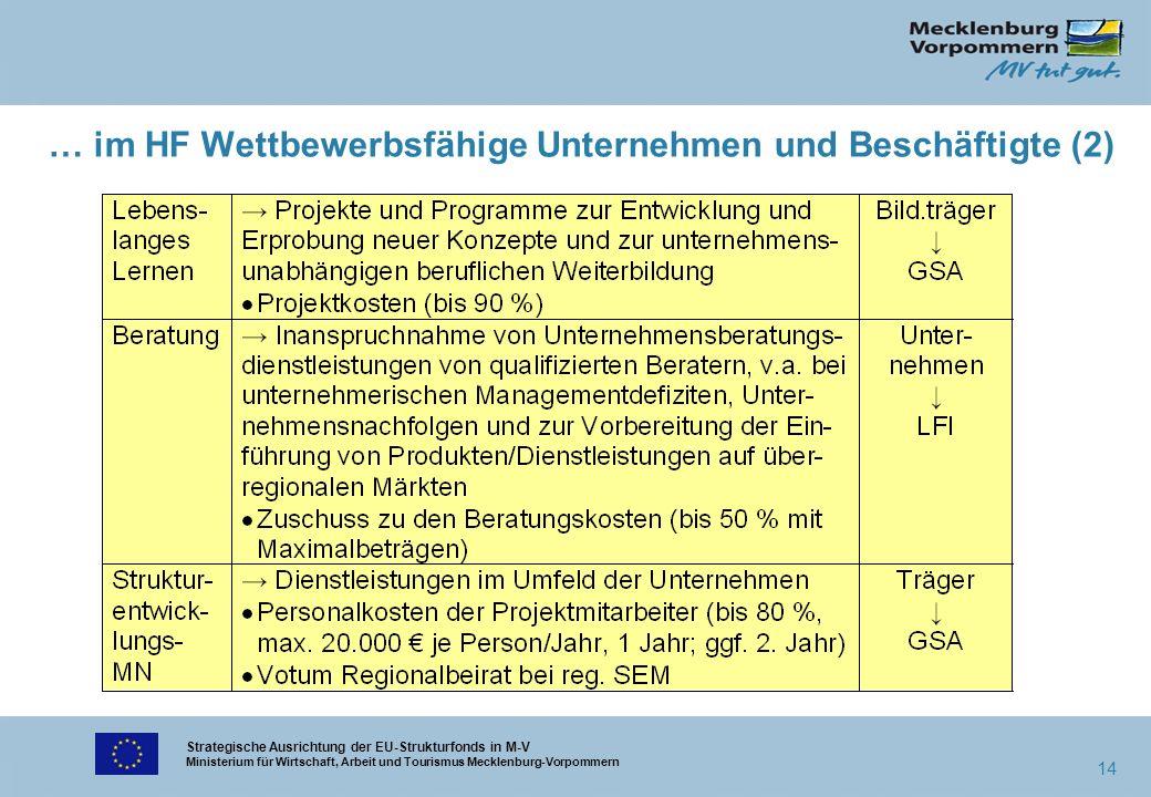 Strategische Ausrichtung der EU-Strukturfonds in M-V Ministerium für Wirtschaft, Arbeit und Tourismus Mecklenburg-Vorpommern 14 … im HF Wettbewerbsfäh