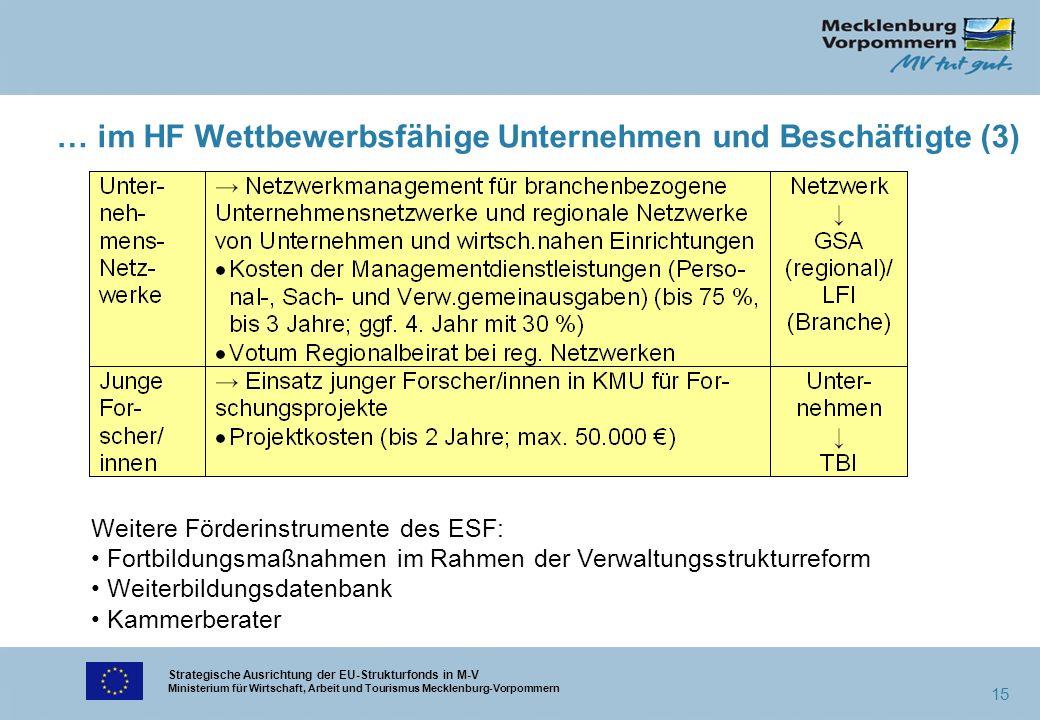 Strategische Ausrichtung der EU-Strukturfonds in M-V Ministerium für Wirtschaft, Arbeit und Tourismus Mecklenburg-Vorpommern 15 … im HF Wettbewerbsfäh