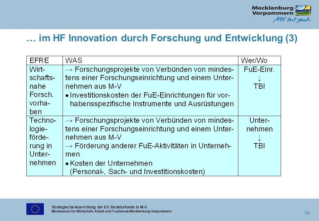 Strategische Ausrichtung der EU-Strukturfonds in M-V Ministerium für Wirtschaft, Arbeit und Tourismus Mecklenburg-Vorpommern 19 … im HF Innovation dur