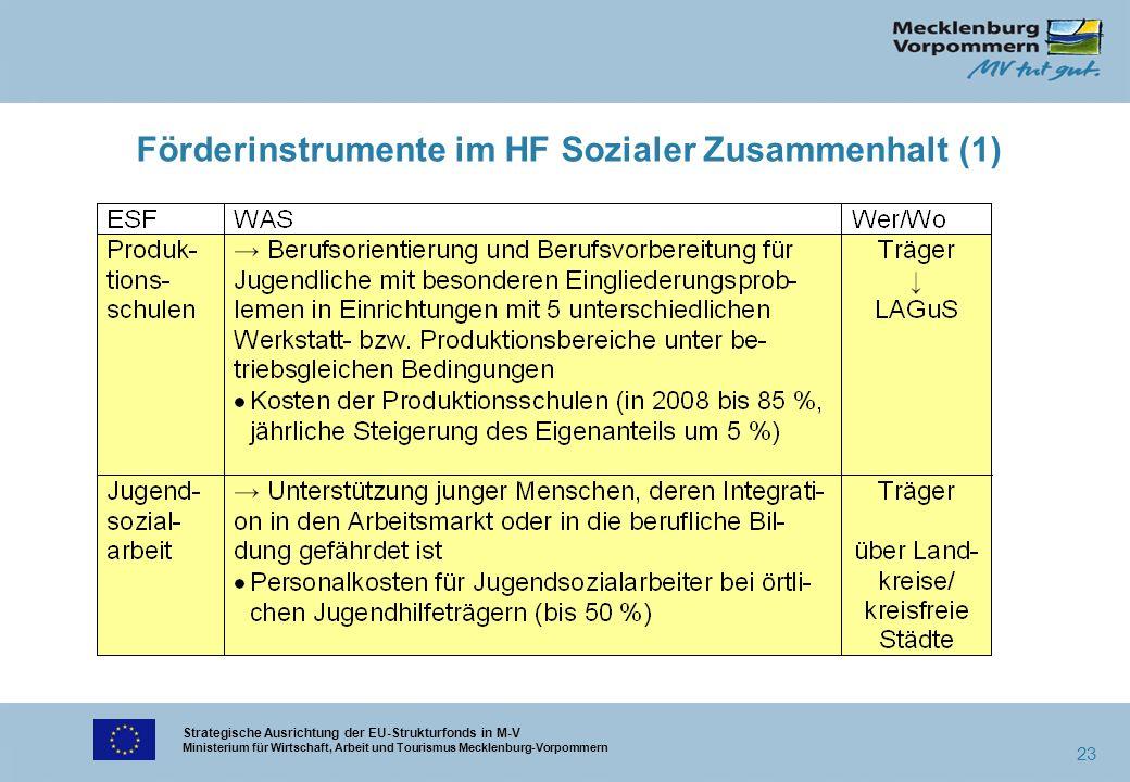 Strategische Ausrichtung der EU-Strukturfonds in M-V Ministerium für Wirtschaft, Arbeit und Tourismus Mecklenburg-Vorpommern 23 Förderinstrumente im H