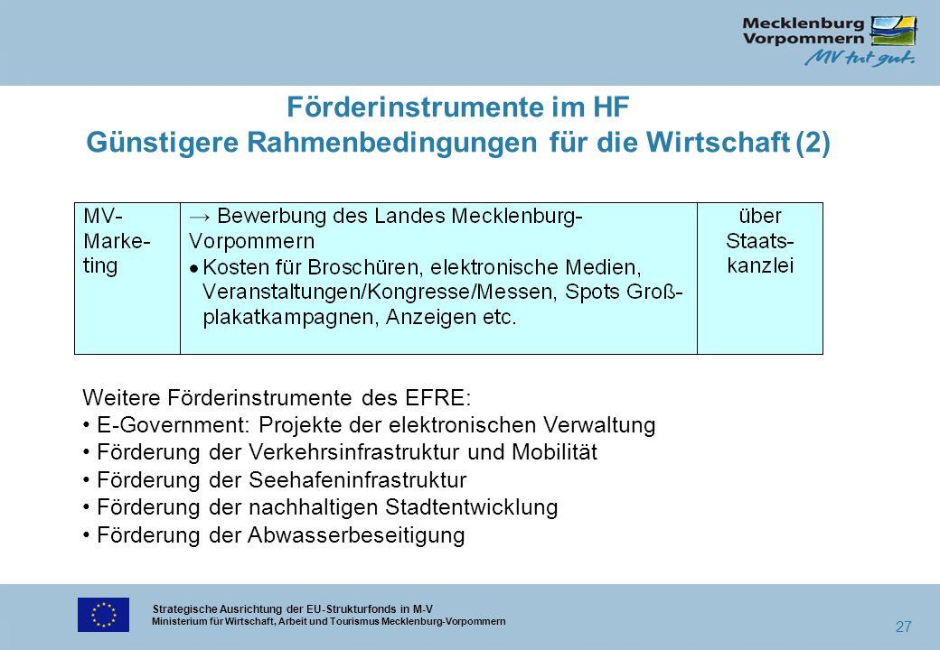 Strategische Ausrichtung der EU-Strukturfonds in M-V Ministerium für Wirtschaft, Arbeit und Tourismus Mecklenburg-Vorpommern 27 Förderinstrumente im H
