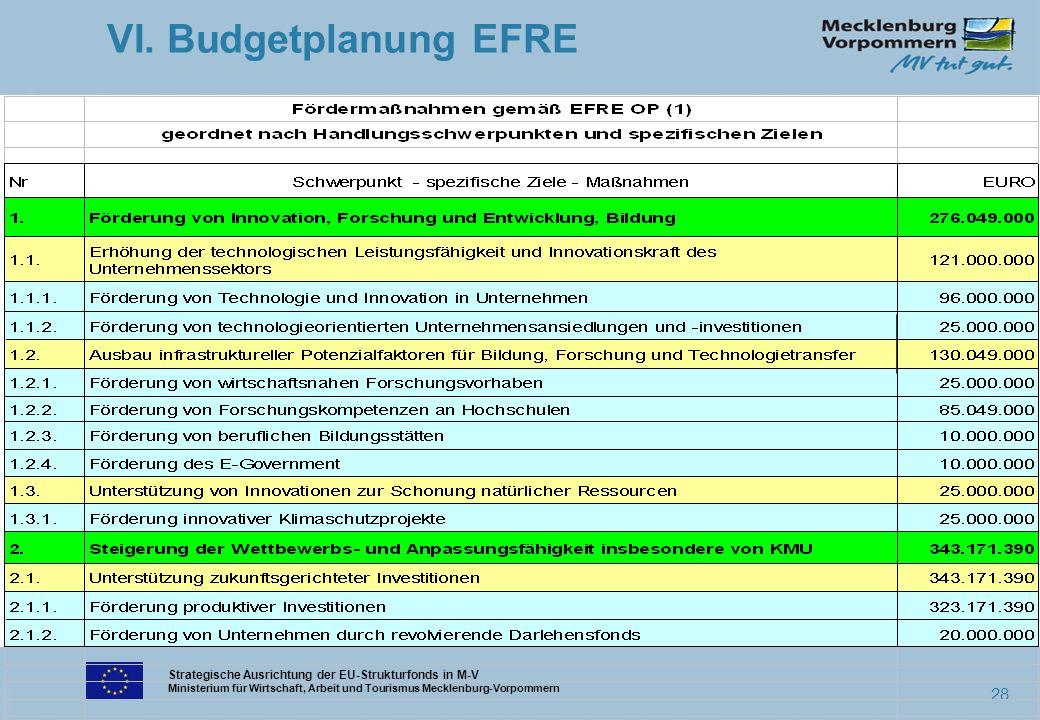 Strategische Ausrichtung der EU-Strukturfonds in M-V Ministerium für Wirtschaft, Arbeit und Tourismus Mecklenburg-Vorpommern 28 VI. Budgetplanung EFRE