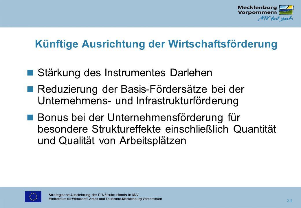 Strategische Ausrichtung der EU-Strukturfonds in M-V Ministerium für Wirtschaft, Arbeit und Tourismus Mecklenburg-Vorpommern 34 n Stärkung des Instrum