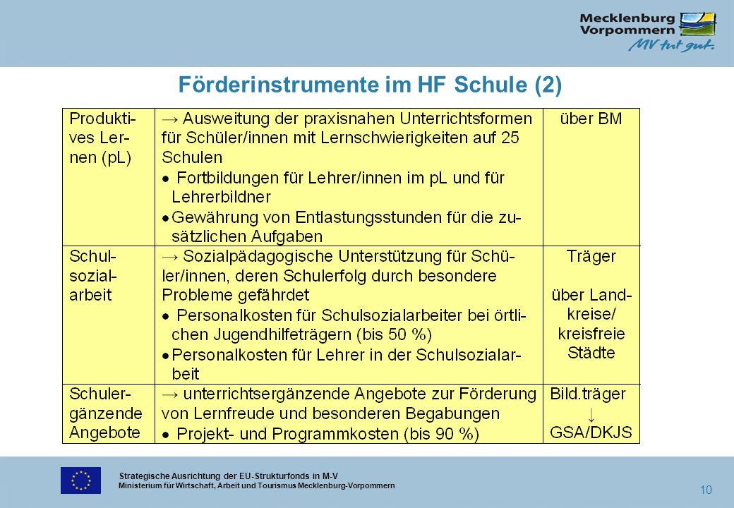 Strategische Ausrichtung der EU-Strukturfonds in M-V Ministerium für Wirtschaft, Arbeit und Tourismus Mecklenburg-Vorpommern 10 Förderinstrumente im H