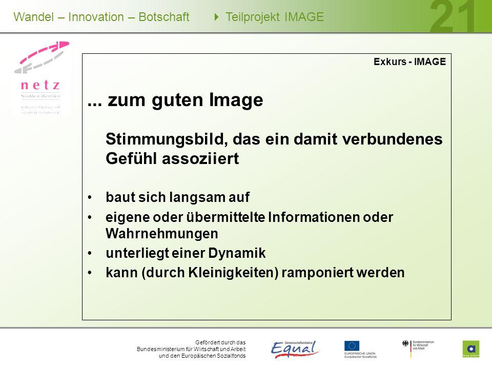 Gefördert durch das Bundesministerium für Wirtschaft und Arbeit und den Europäischen Sozialfonds Wandel – Innovation – Botschaft Teilprojekt IMAGE 21