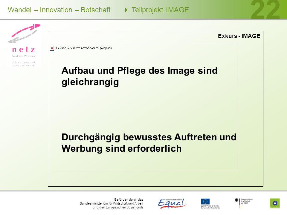 Gefördert durch das Bundesministerium für Wirtschaft und Arbeit und den Europäischen Sozialfonds Wandel – Innovation – Botschaft Teilprojekt IMAGE 22