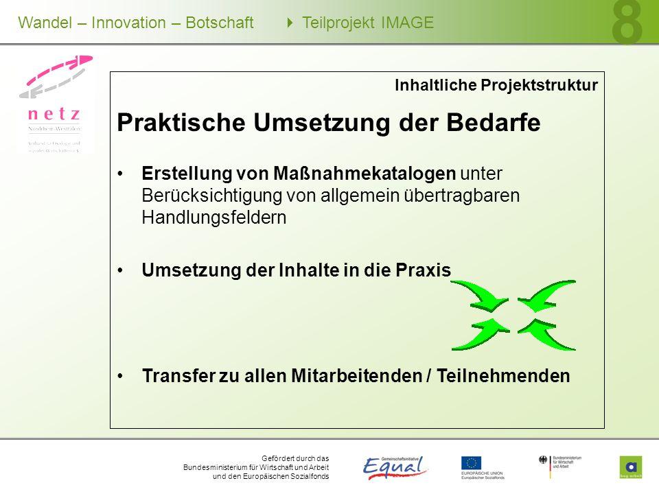 Gefördert durch das Bundesministerium für Wirtschaft und Arbeit und den Europäischen Sozialfonds Wandel – Innovation – Botschaft Teilprojekt IMAGE 8 I