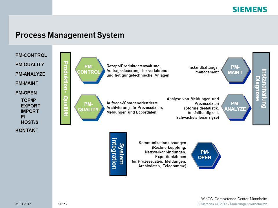 © Siemens AG 2012 - Änderungen vorbehalten WinCC Competence Center Mannheim 31.01.2012Seite 2 PM-OPEN PM-MAINT PM-ANALYZE PM-QUALITY PM-CONTROL TCP/IP EXPORT IMPORT PI HOST/S KONTAKT Process Management System PM- CONTROL PM- CONTROL PM- QUALITY PM- QUALITY PM- MAINT PM- MAINT PM- ANALYZE PM- ANALYZE PM- OPEN PM- OPEN Instandhaltung Diagnose Produktion - Qualität System integration Instandhaltungs- management Rezept-/Produktdatenwaltung, Auftragssteuerung für verfahrens- und fertigungstechnische Anlagen Auftrags-/Chargenorientierte Archivierung für Prozessdaten, Meldungen und Labordaten Analyse von Meldungen und Prozessdaten (Störmeldestatistik, Ausfallhäufigkeit, Schwachstellenanalyse) Kommunikationslösungen (Rechnerkopplung, Netzwerkanbindungen, Exportfunktionen für Prozessdaten, Meldungen, Archivdaten, Telegramme)