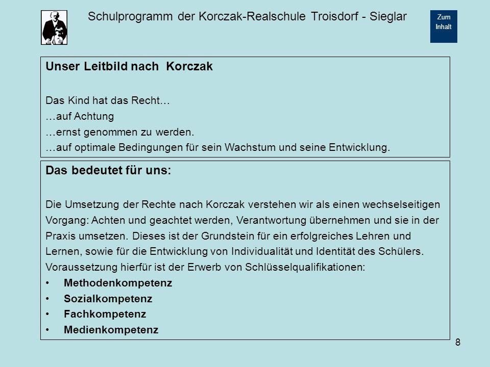 Schulprogramm der Korczak-Realschule Troisdorf - Sieglar Zum Inhalt 19 Die Förderprinzipien der Korczak-Realschule 1.Das Prinzip der Selbstständigkeit und Eigenverantwortlichkeit ¾ der Kurse läuft im Prinzip des selbst organisierten Lernens mit Eigenkontrolle ab (Lösungsblätter).