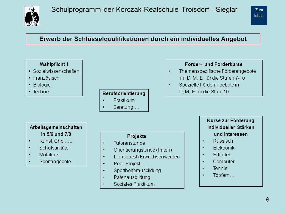 Schulprogramm der Korczak-Realschule Troisdorf - Sieglar Zum Inhalt 20 2.3.2 Kurse zur Förderung von Stärken und individuellen Interessen Neben der Förderung zu Behebung von Defiziten stellt die Förderung individueller Stärken und Interessen einen wichtigen Bestandteil der schulischen Ausbildung und Orientierung dar.