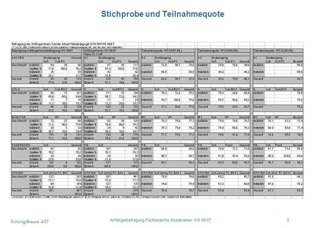 Schönig/Brauns 4/07 3Anfängerbefragung Fachbereiche Sozialwesen WS 06/07 Stichprobe und Teilnahmequote