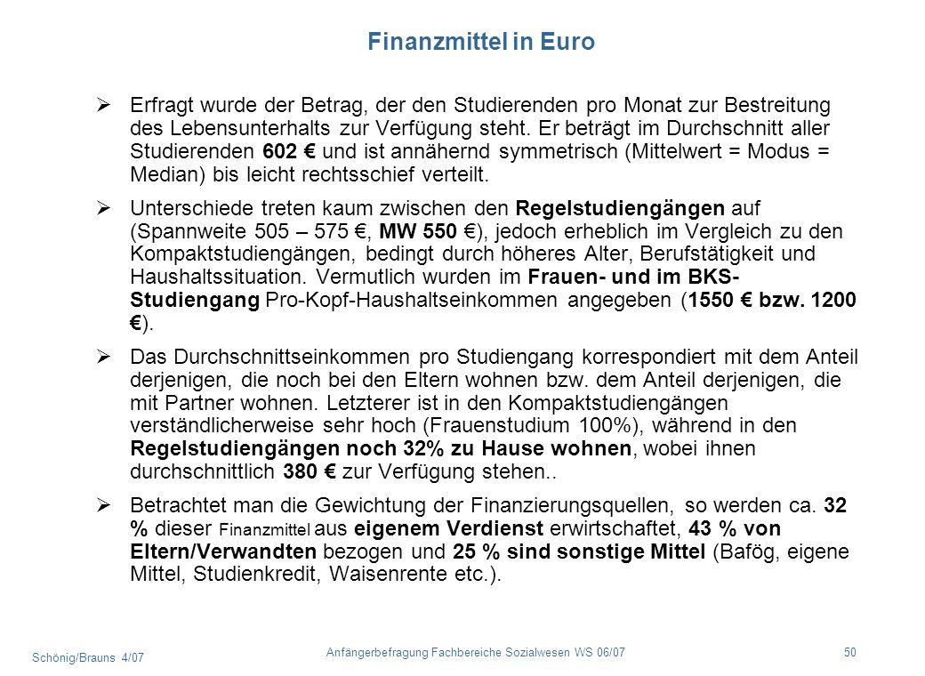 Schönig/Brauns 4/07 50Anfängerbefragung Fachbereiche Sozialwesen WS 06/07 Finanzmittel in Euro Erfragt wurde der Betrag, der den Studierenden pro Mona