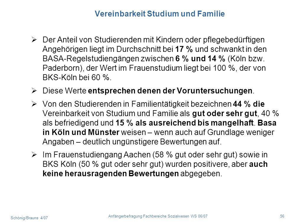 Schönig/Brauns 4/07 56Anfängerbefragung Fachbereiche Sozialwesen WS 06/07 Vereinbarkeit Studium und Familie Der Anteil von Studierenden mit Kindern od