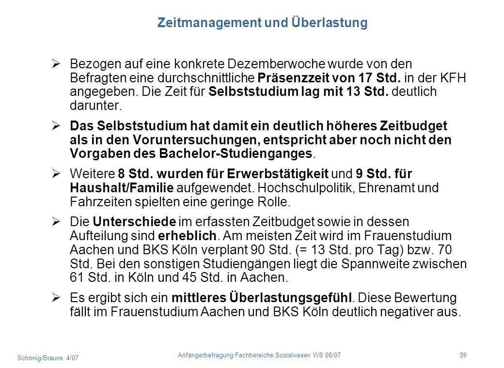 Schönig/Brauns 4/07 59Anfängerbefragung Fachbereiche Sozialwesen WS 06/07 Zeitmanagement und Überlastung Bezogen auf eine konkrete Dezemberwoche wurde