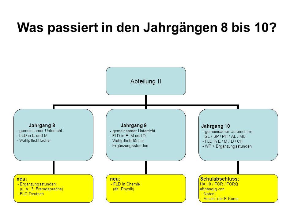 Was passiert in den Jahrgängen 8 bis 10? Abteilung II Jahrgang 8 gemeinsamer Unterricht FLD in E und M Wahlpflichtfächer neu: - Ergänzungsstunden: (u.