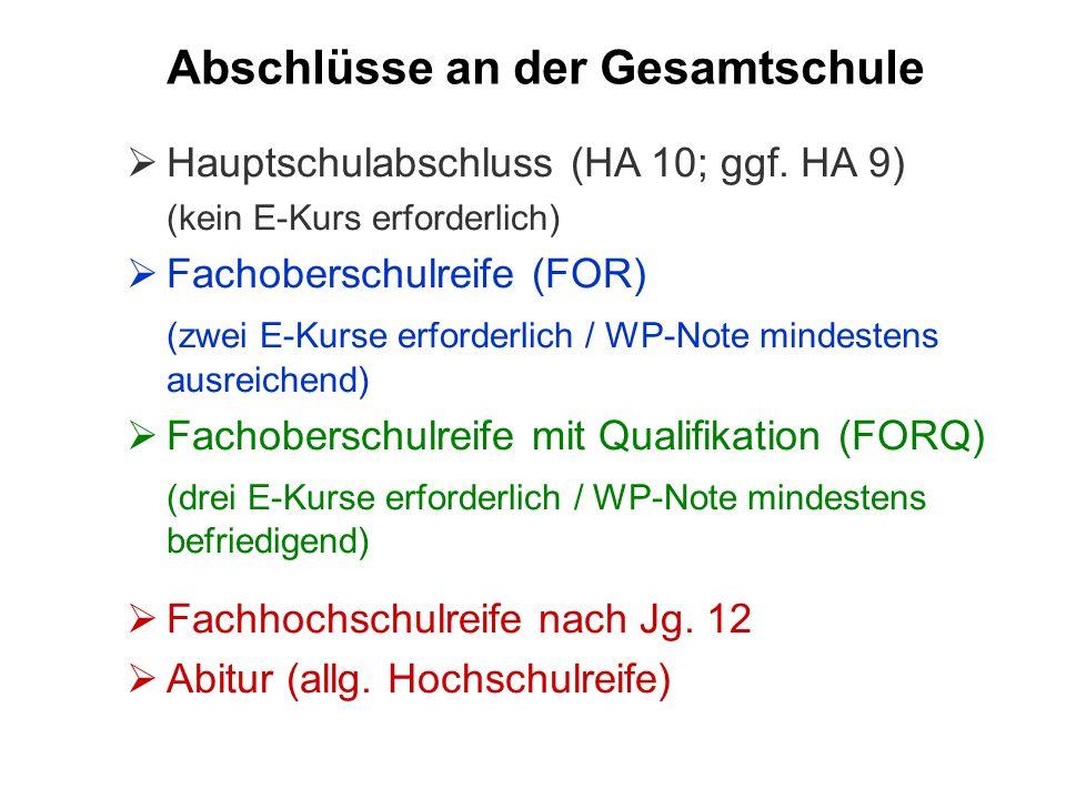 Abschlüsse an der Gesamtschule Hauptschulabschluss (HA 10; ggf. HA 9) (kein E-Kurs erforderlich) Fachoberschulreife (FOR) (zwei E-Kurse erforderlich /