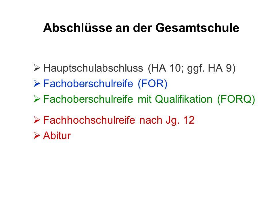 Abschlüsse an der Gesamtschule Hauptschulabschluss (HA 10; ggf. HA 9) Fachoberschulreife (FOR) Fachoberschulreife mit Qualifikation (FORQ) Fachhochsch