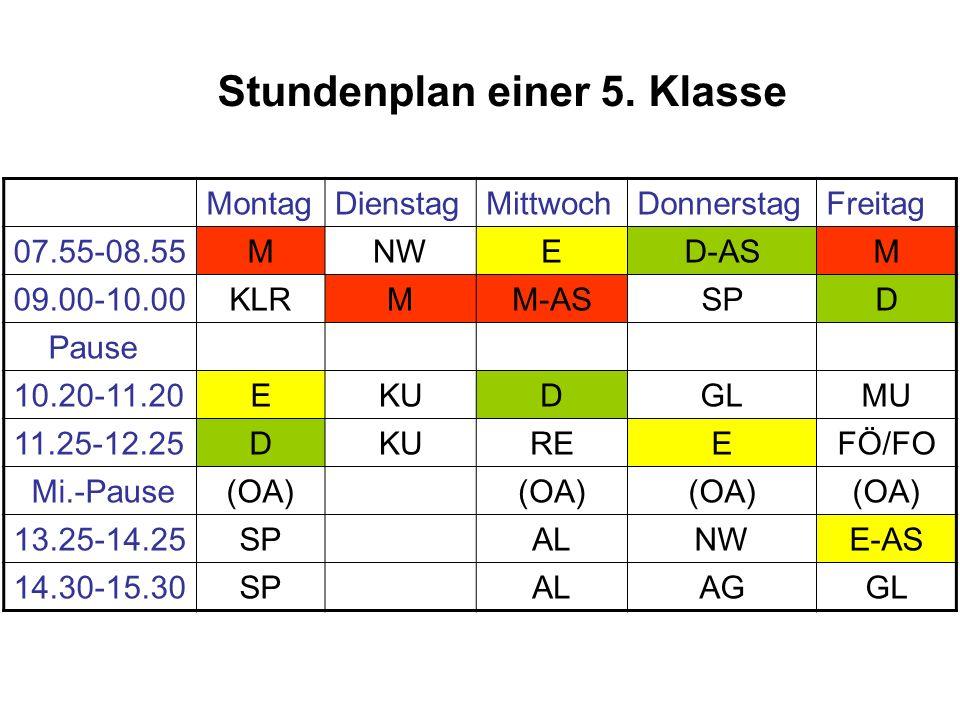 Stundenplan einer 5. Klasse MontagDienstagMittwochDonnerstagFreitag 07.55-08.55MNWED-ASM 09.00-10.00KLRMM-ASSPD Pause 10.20-11.20EKUDGLMU 11.25-12.25D