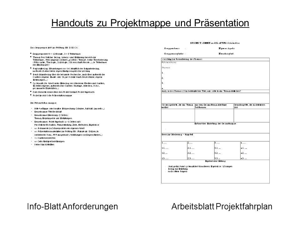 Handouts zu Projektmappe und Präsentation Info-Blatt Anforderungen Arbeitsblatt Projektfahrplan