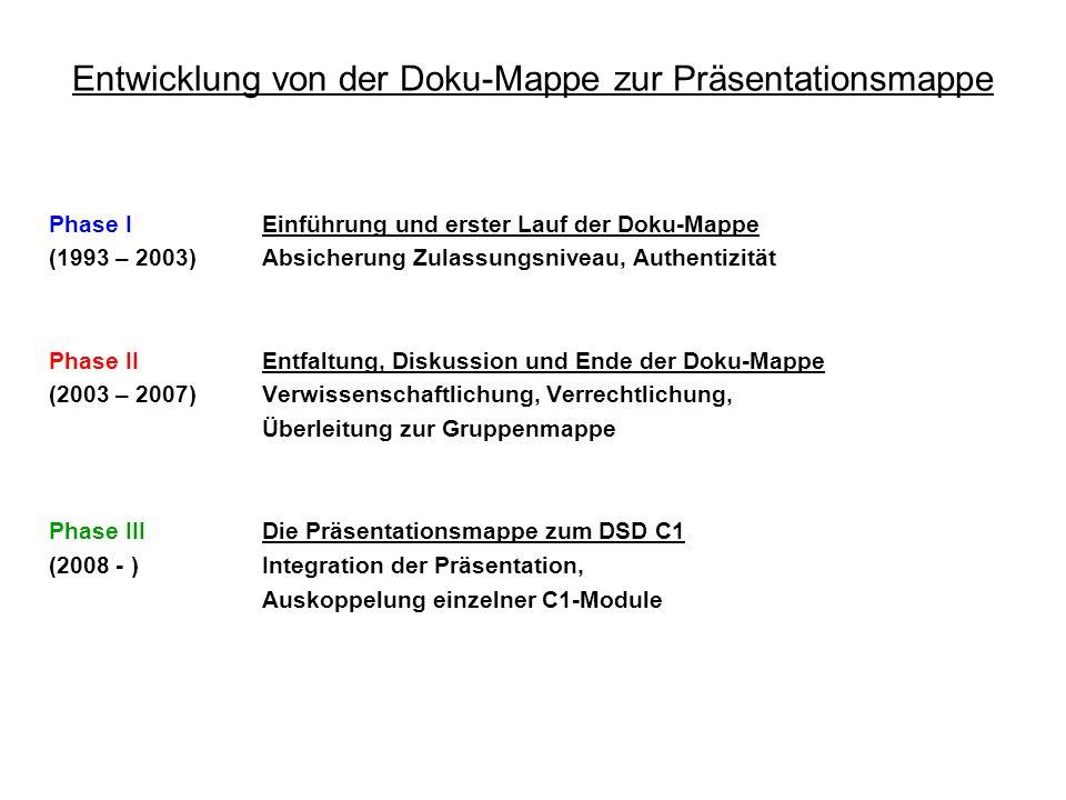 Phase I Einführung und erster Lauf der Doku-Mappe (1993 – 2003)Absicherung Zulassungsniveau, Authentizität Phase II Entfaltung, Diskussion und Ende de
