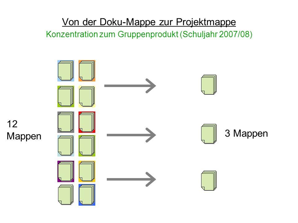 Von der Doku-Mappe zur Projektmappe Konzentration zum Gruppenprodukt (Schuljahr 2007/08) 12 Mappen 3 Mappen