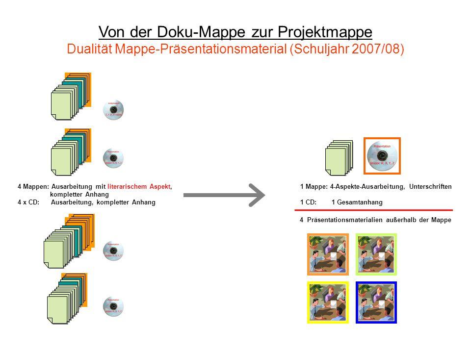 Von der Doku-Mappe zur Projektmappe Dualität Mappe-Präsentationsmaterial (Schuljahr 2007/08) 4 Mappen: Ausarbeitung mit literarischem Aspekt, 1 Mappe: