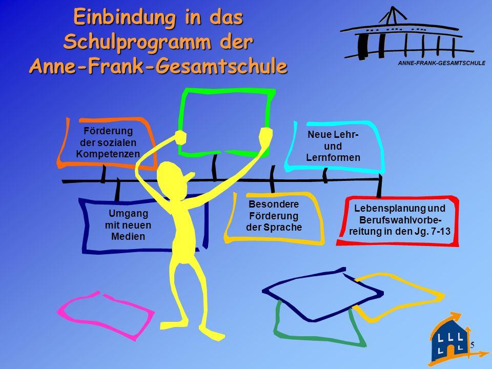 15 Einbindung in das Schulprogramm der Anne-Frank-Gesamtschule Förderung der sozialen Kompetenzen Neue Lehr- und Lernformen Umgang mit neuen Medien Be