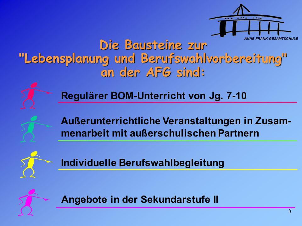 14 Angebote in der Sekundarstufe II zweiwöchiges Betriebspraktikum im 11.