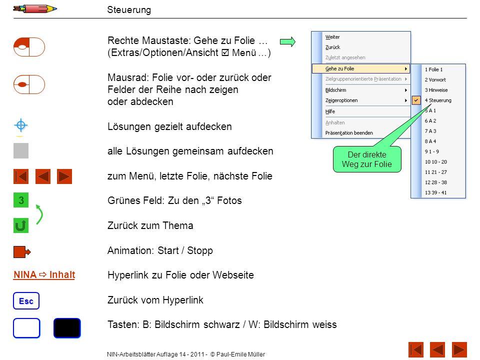 NIN-Arbeitsblätter Auflage 14 - 2011 - © Paul-Emile Müller Steuerung zum Menü, letzte Folie, nächste Folie Zurück zum Thema Mausrad: Folie vor- oder z
