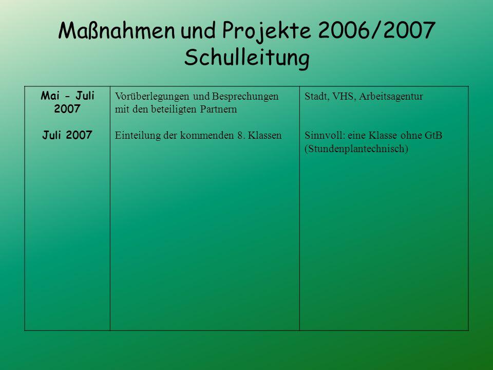 Maßnahmen und Projekte 2006/2007 Schulleitung Mai - Juli 2007 Juli 2007 Vorüberlegungen und Besprechungen mit den beteiligten Partnern Einteilung der kommenden 8.