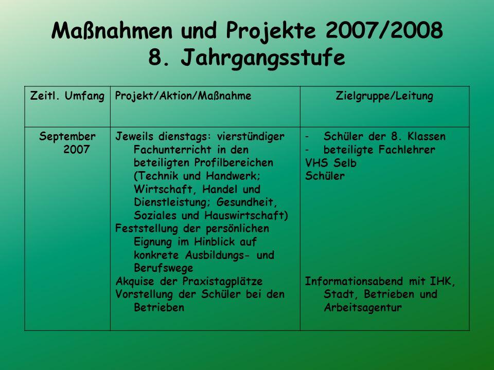 Maßnahmen und Projekte 2007/2008 8. Jahrgangsstufe Zeitl.