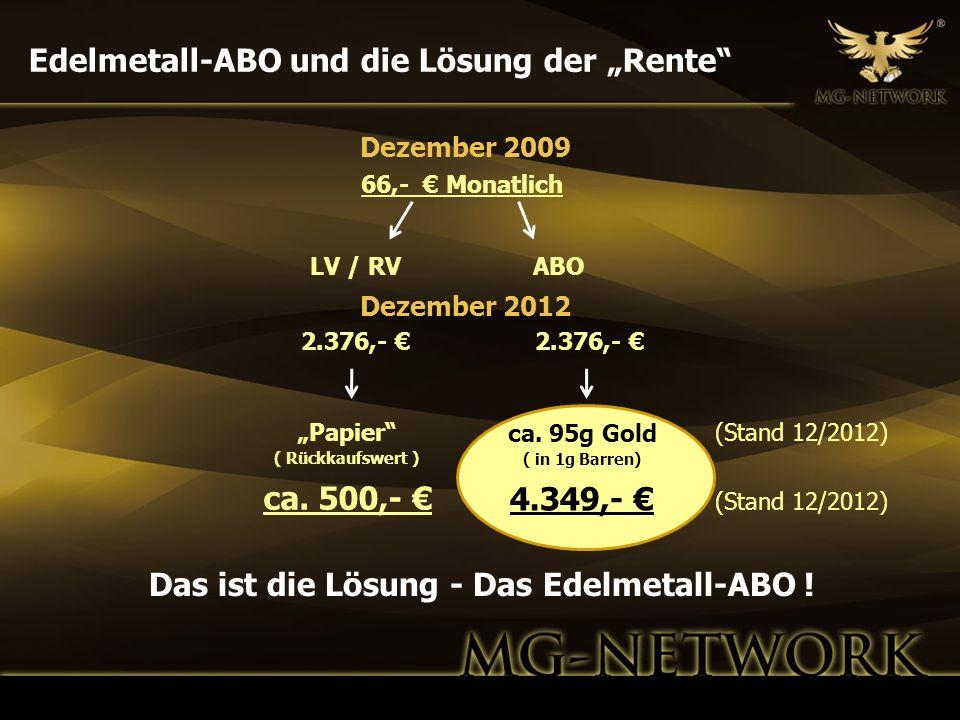 Dezember 2009 66,- Monatlich Dezember 2012 Papier ( Rückkaufswert ) ca. 500,- ca. 95g Gold ( in 1g Barren) 4.349,- LV / RVABO 2.376,- Das ist die Lösu