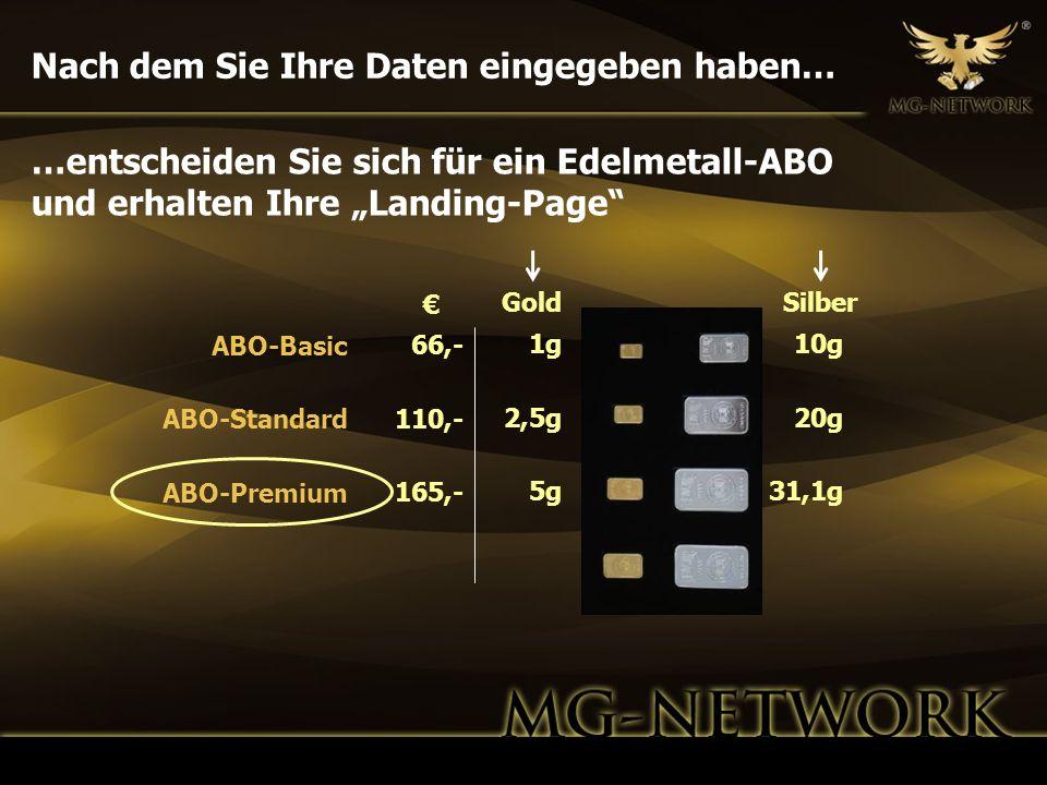 Nach dem Sie Ihre Daten eingegeben haben… GoldSilber 1g 2,5g 5g 10g 20g 31,1g 66,- 110,- 165,- ABO-Basic ABO-Standard ABO-Premium …entscheiden Sie sic