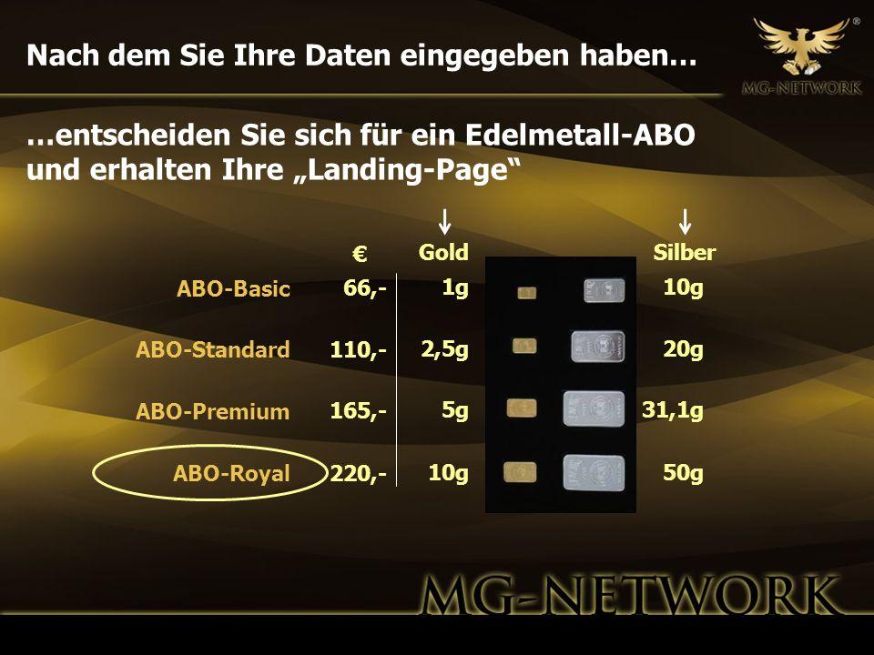Nach dem Sie Ihre Daten eingegeben haben… GoldSilber 1g 2,5g 5g 10g 20g 31,1g 50g 66,- 110,- 165,- 220,- ABO-Basic ABO-Standard ABO-Premium ABO-Royal