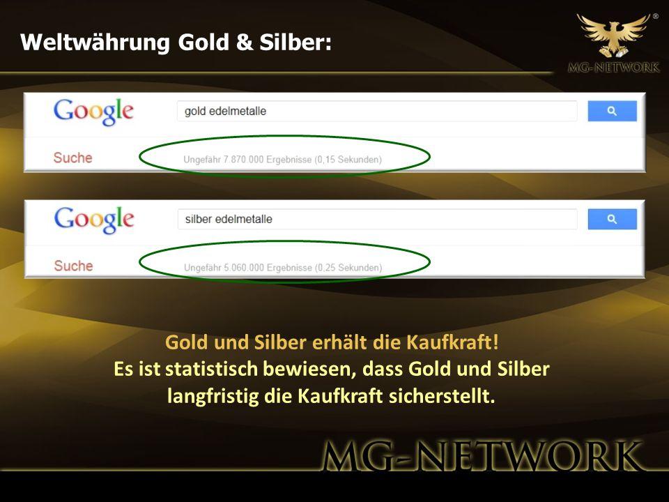 Weltwährung Gold & Silber: Gold und Silber erhält die Kaufkraft! Es ist statistisch bewiesen, dass Gold und Silber langfristig die Kaufkraft sicherste