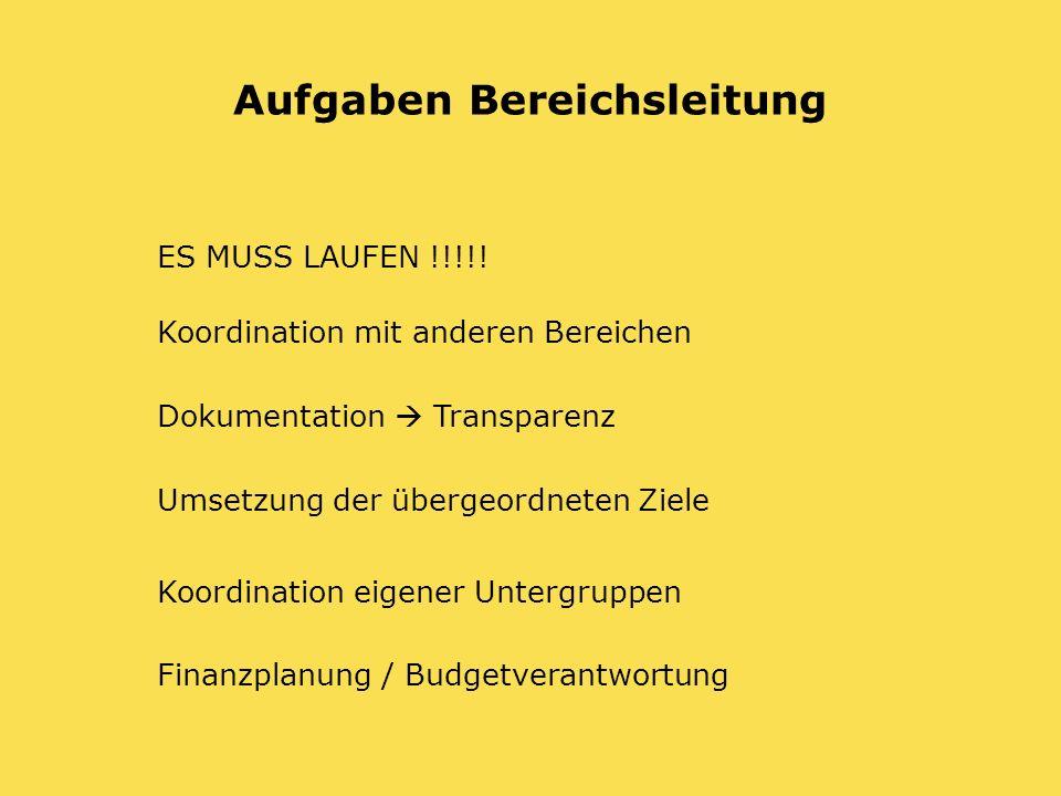 Aufgaben Bereichsleitung ES MUSS LAUFEN !!!!! Koordination mit anderen Bereichen Dokumentation Transparenz Umsetzung der übergeordneten Ziele Koordina