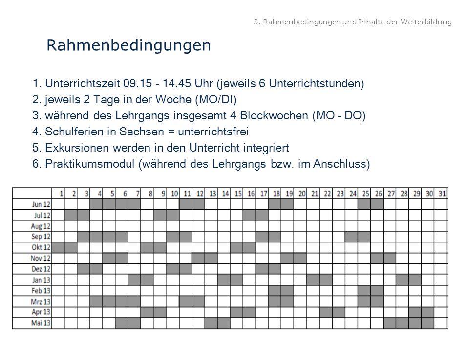 3. Rahmenbedingungen und Inhalte der Weiterbildung 1.