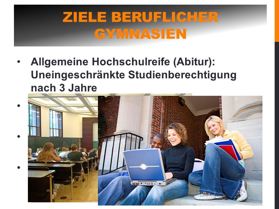 ZIELE BERUFLICHER GYMNASIEN Allgemeine Hochschulreife (Abitur): Uneingeschränkte Studienberechtigung nach 3 Jahre Fachhochschulreife nach 1 bzw. 2 Jah