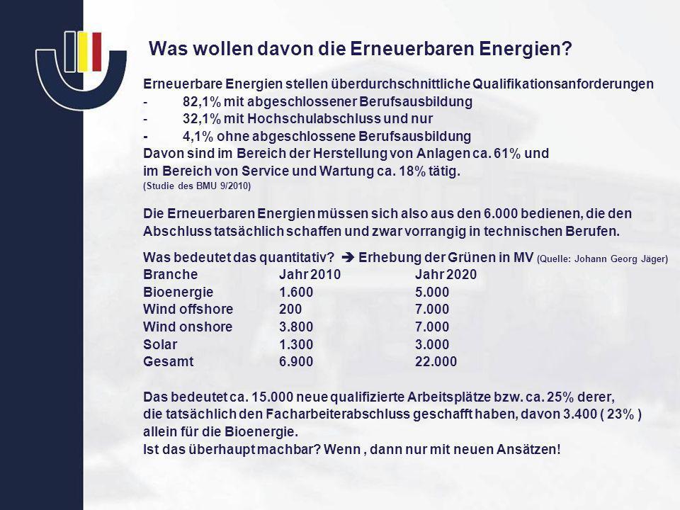 Was wollen davon die Erneuerbaren Energien? Erneuerbare Energien stellen überdurchschnittliche Qualifikationsanforderungen -82,1% mit abgeschlossener