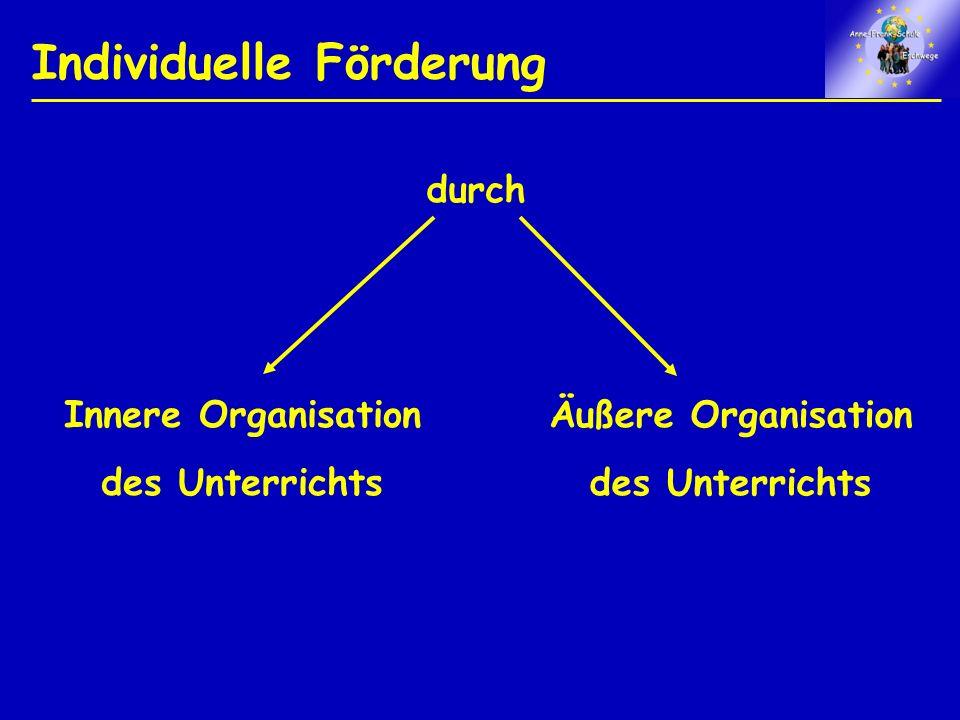 Individuelle Förderung durch Innere Organisation des Unterrichts Äußere Organisation des Unterrichts