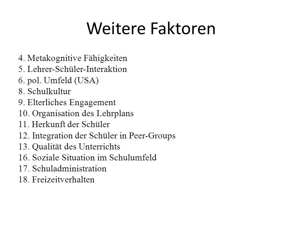 Weitere Faktoren 4. Metakognitive Fähigkeiten 5. Lehrer-Schüler-Interaktion 6. pol. Umfeld (USA) 8. Schulkultur 9. Elterliches Engagement 10. Organisa