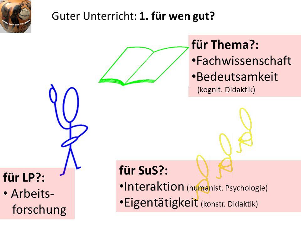 Weitere Faktoren 4.Metakognitive Fähigkeiten 5. Lehrer-Schüler-Interaktion 6.