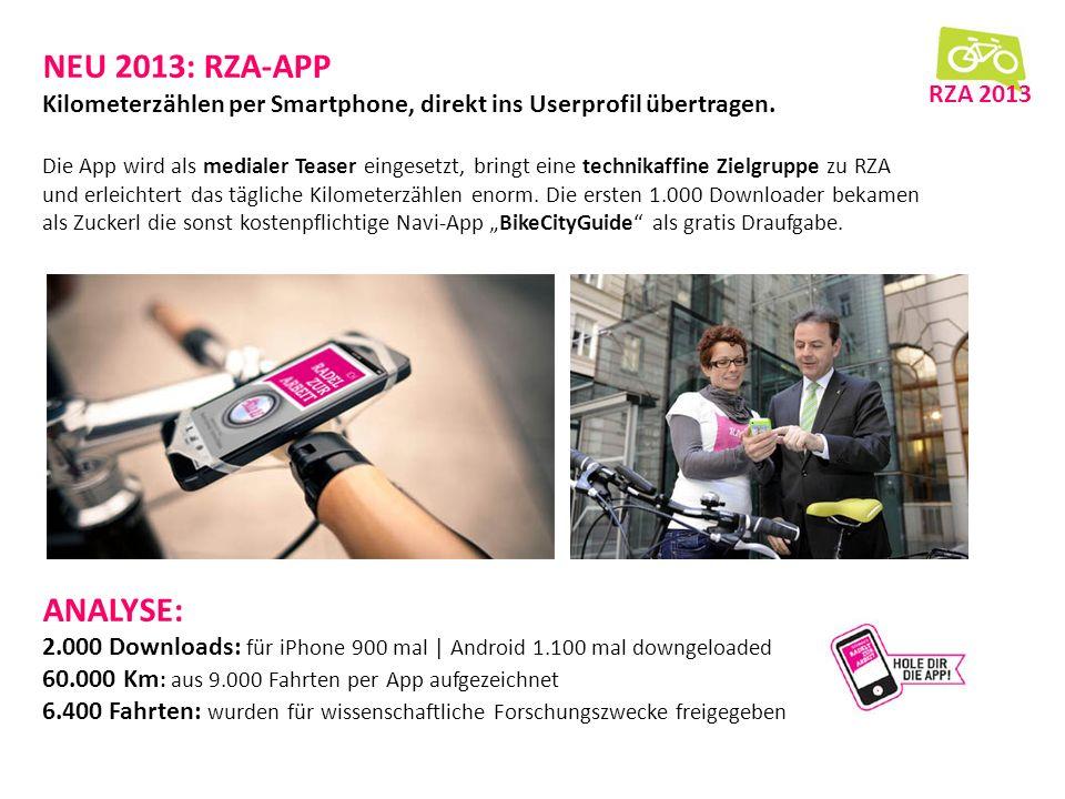 NEU 2013: RZA-APP Kilometerzählen per Smartphone, direkt ins Userprofil übertragen.